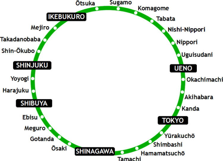 Yamanote Line Map